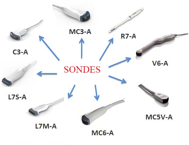 Sondes Eco3